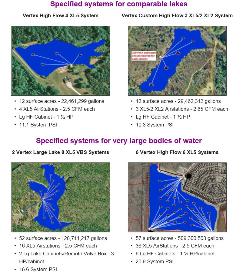 large-lake-aeration-installation-design-vertex-canada
